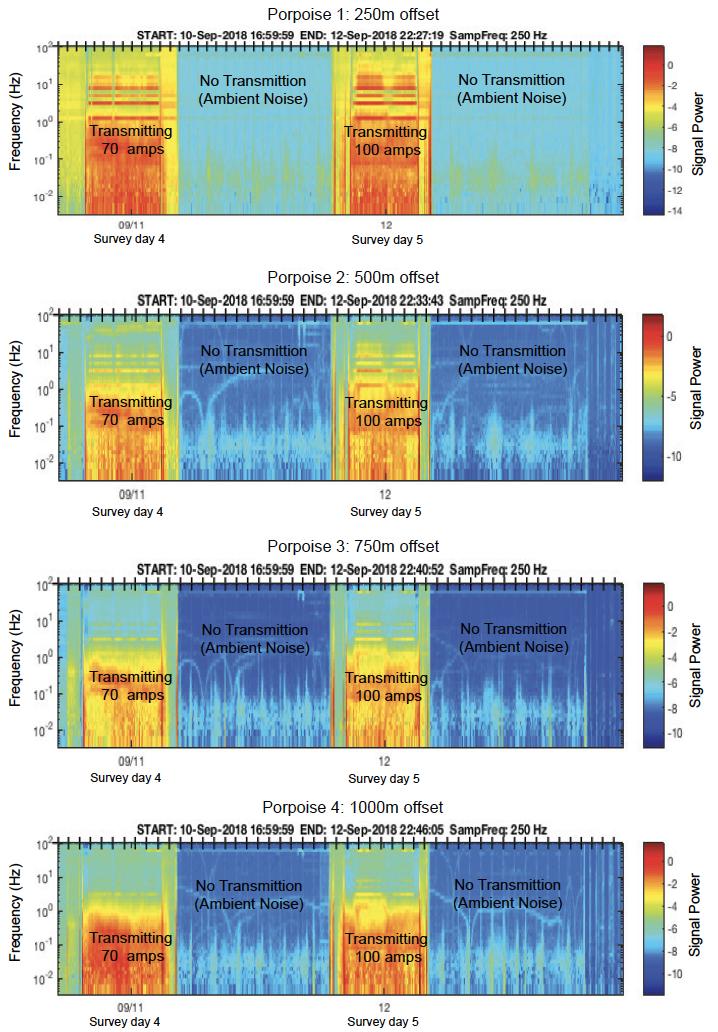 P1_4_Spectrograms